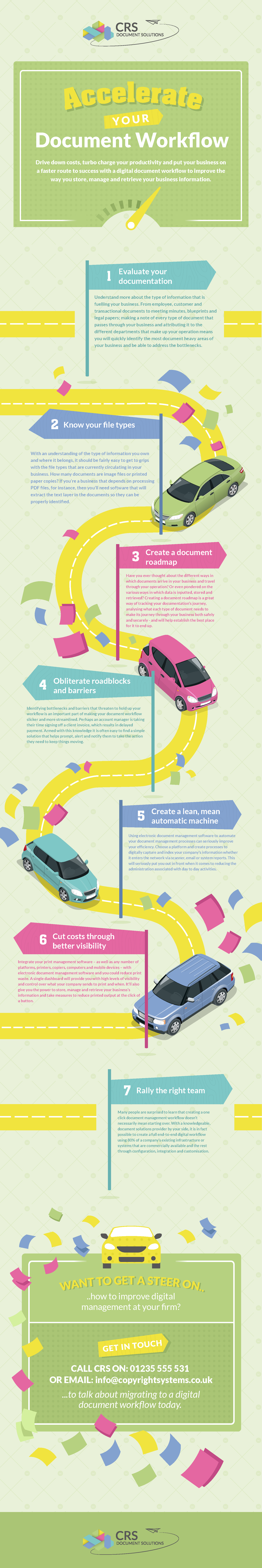 Accelerate Workflow Infographic